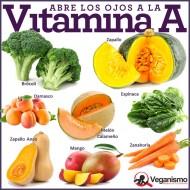Vitamin Đơn Chất
